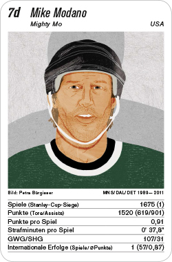 Eishockey, Volume 1, Karte 7d, USA, Mike Modano, Illustration: Petra Bürgisser.