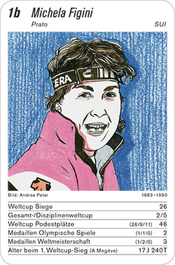 Ski Alpin, Volume 1, Karte 1b, SUI, Michela Figini, Illustration: Andrea Peter.